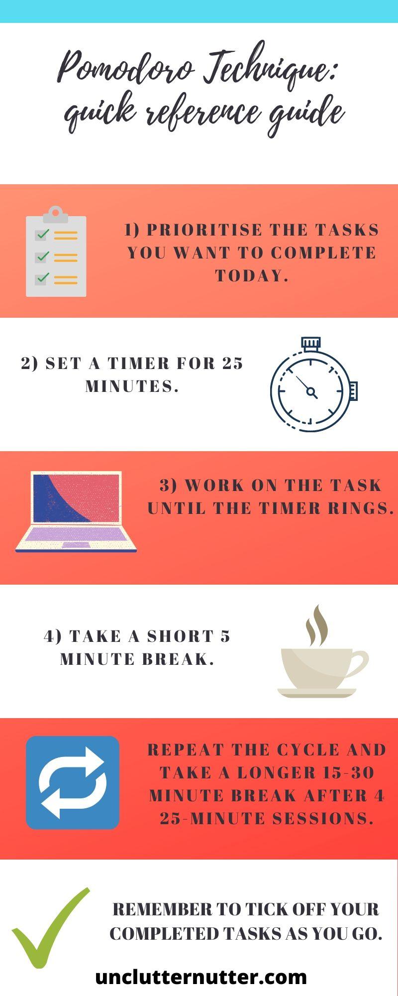 Pomodoro technique infographic